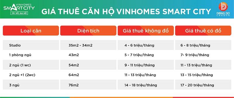 bang-gia-cho-thue-can-ho-vinhomes-smart-city-tay-mo-cap-nhat-moi-nhat1-2.jpg