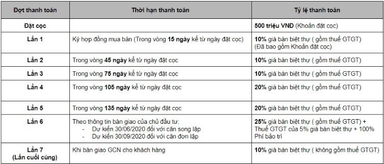 biet thu ice ecopark grand the island sieu pham cho phong cach song thuong luu2