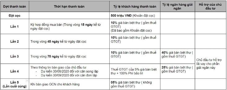 biet thu ice ecopark grand the island sieu pham cho phong cach song thuong luu3