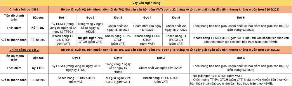 chinh sach imperia smart city3