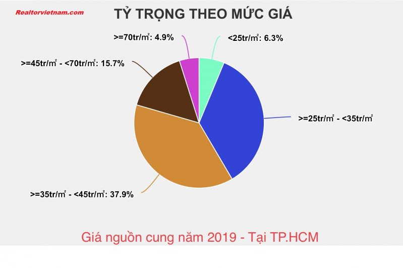 phan-khuc-nha-o-gia-re-cho-nguoi-thu-nhap-thap-gan-nhu-bi-khai-tu-chi-con-6-thi-truong-1_800x531.jpg
