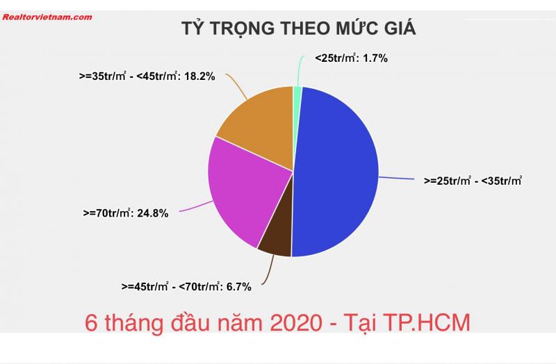 phan-khuc-nha-o-gia-re-cho-nguoi-thu-nhap-thap-gan-nhu-bi-khai-tu-chi-con-6-thi-truong-2_800x524.jpg