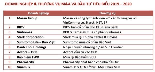 thi-truong-ma-viet-nam-co-the-dat-7-ty-usd-vao-nam-20222.jpg