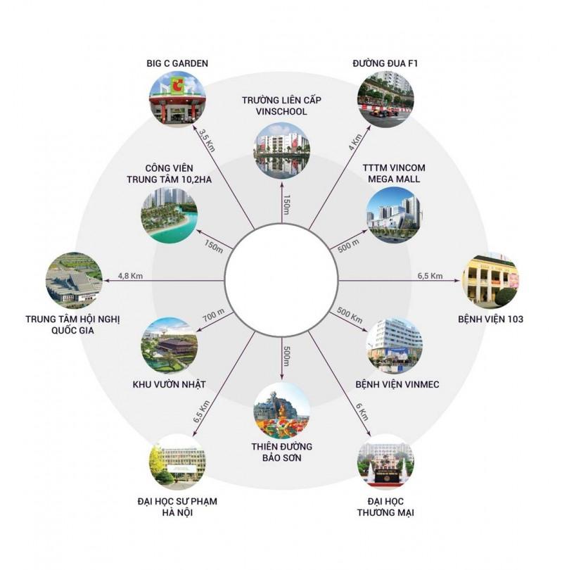 vi-tri-imperia-smart-city-nam-tai-trai-tim-cua-dai-do-thi-thong-minh2_800x810-2.jpg
