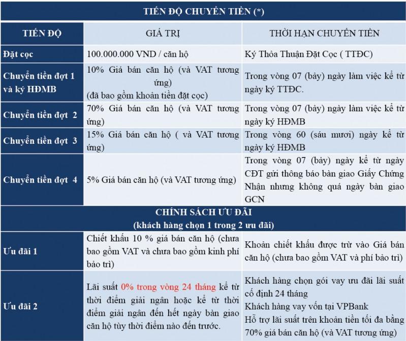 chinh-sach-ban-hang-the-matrix-one-01_800x671.jpg
