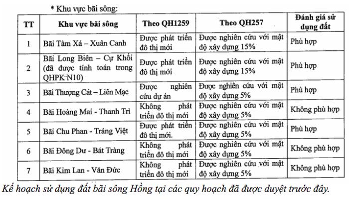 dat-dong-anh-tang-gia-chong-mat-voi-quy-hoach-phan-khu-do-thi-song-hong-2.jpg