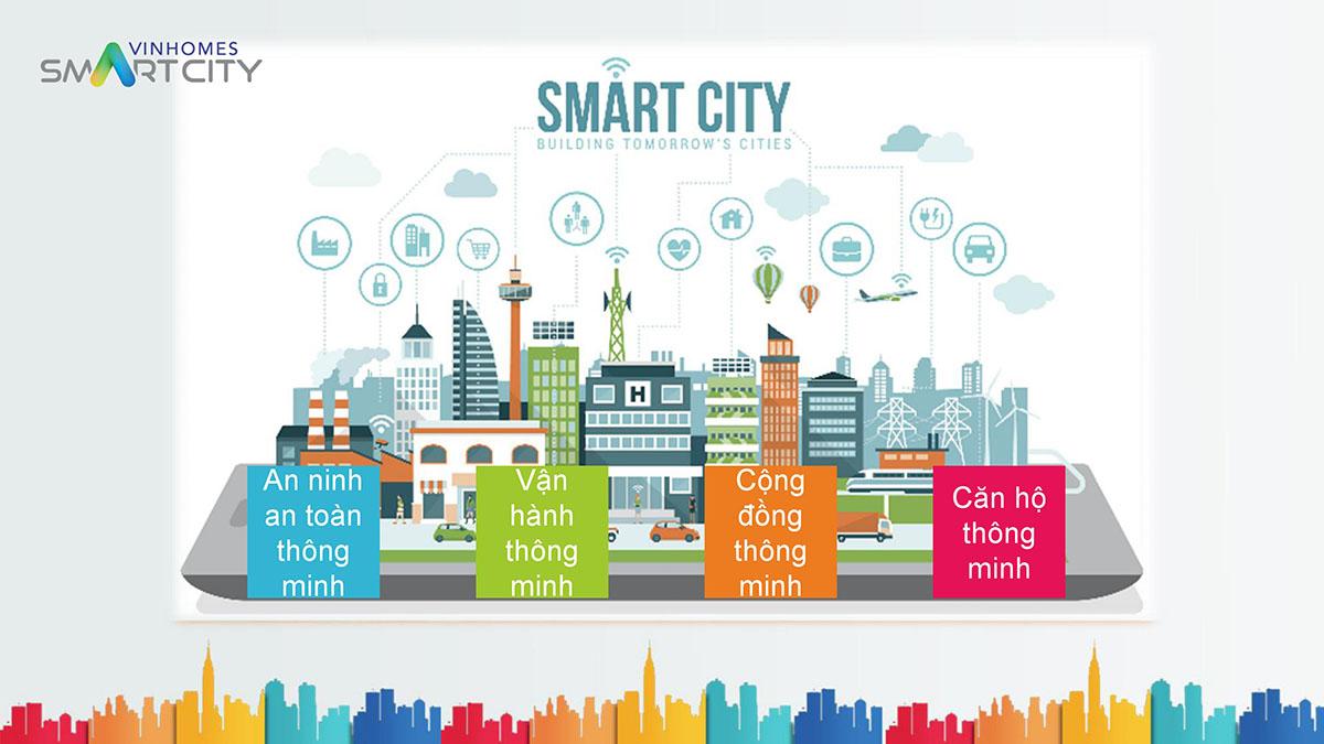 he-thong-tien-ich-vinhomes-smart-city
