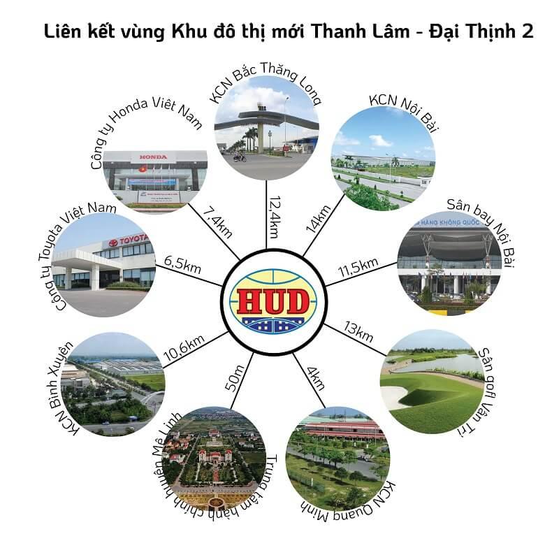 lien-ket-vung-khu-do-thi-moi-thanh-lam-dai-thinh-2-02-2.jpg