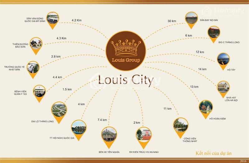 louis-city-hoang-mai16-2.jpg