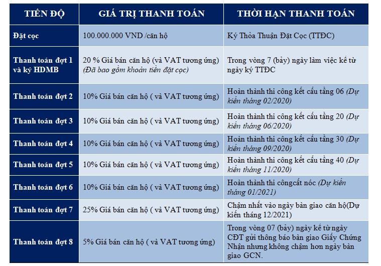 tron-bo-cau-hoi-qa-danh-cho-khach-hang-the-matrix-one-me-tri12.jpg