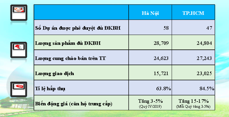 vi-sao-luong-giao-dich-bat-dong-san-2019-thut-giam-manh1.png