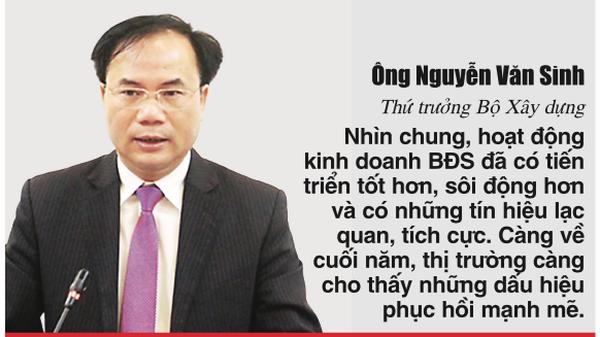 vuot song gio covid thi truong bat dong san dan phuc hoi 1